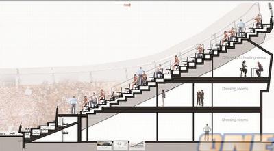 התכנון של בלומפילד החדש (ONE)