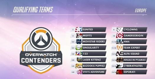 הקבוצות שעלו ל-overwatch contenders