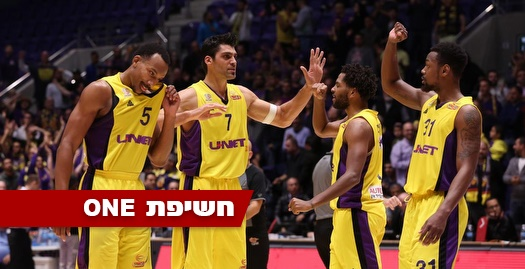 חולון תשתתף בליגת האלופות, ירושלים ביורוקאפ