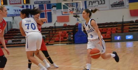 ברגל שמאל: ישראל הפסידה 65:51 לקרואטיה