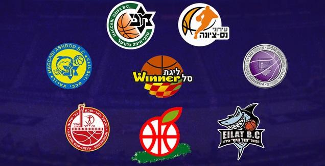 קבוצות ליגת ווינר סל (גרפיקה: קרולינה אריכמן)