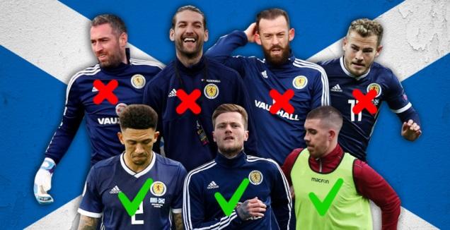 שחקני נבחרת סקוטלנד (גרפיקה: קרולינה אריכמן)