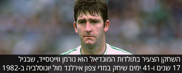 - השחקן הצעיר בתולדות המונדיאל הוא נורמן ווייטסייד, שבגיל 17 שנים ו-41 ימים שיחק במדי צפון אירלנד מול יוגוסלביה ב-1982