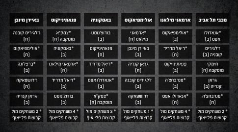 לוח המשחקים של מכבי ויריבותיה על המקום בשמינייה (מערכת ONE)