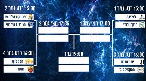 לוח המשחקים (צילום: איתי קריס - מדינת הכדורגל)