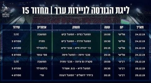 מחזור 15 בליגת העל (מנהלת הליגות)