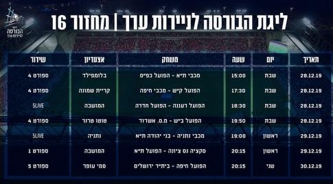 מחזור 16 בליגת העל (מנהלת הליגות)