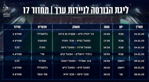 מחזור 17 בליגת העל (מנהלת הליגות)