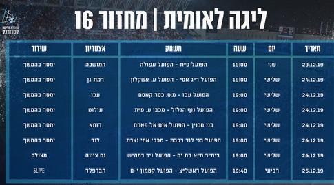 מחזור 16 בליגה הלאומית (מנהלת הליגות)