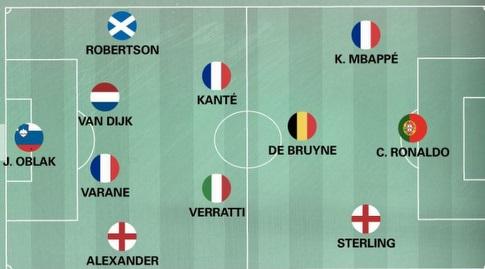 הרכב נבחרת אירופה (צילום מסך)