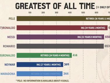 הגרף חשף - הכובש הגדול ביותר בהיסטוריה